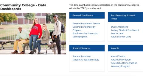 New interactive Data Dashboards